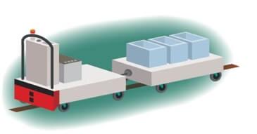 autonomous vehicle,Automated Guided Vehicle,AGV,AGV Shooter,Crawling AGV,AGV Train,AGV Carrier